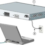 Коммутатор Cisco 2960